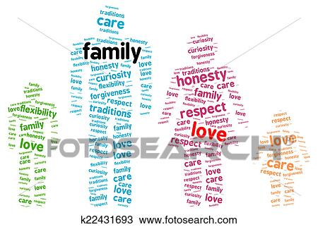 Drawing Family Word Cloud In Shape Of Family Members Fotosearch Search Clipart