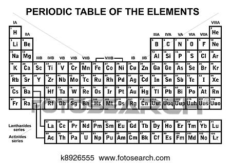 Ag Periodic Table Elcho Table