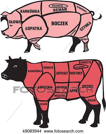 carne-di-maiale-e-manzo-tagli-clipart__k