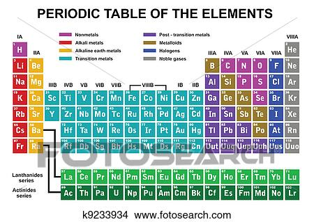 Clipart tabla peridica de el elementos k9233934 buscar clip clipart tabla peridica de el elementos fotosearch buscar clip art urtaz Choice Image
