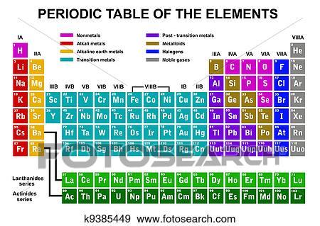 Coleccin de ilustraciones tabla peridica de el elementos tabla peridica de el elementos aislado blanco urtaz Choice Image