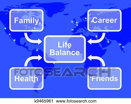 life balance diagram shows family career health and. Black Bedroom Furniture Sets. Home Design Ideas