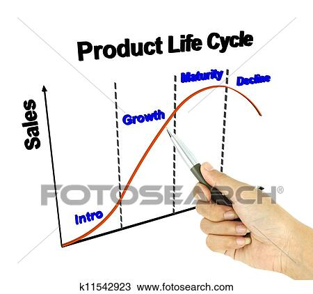 Drawing Of A Pen Pointer 3d Product Life Cycle Chart Marketing