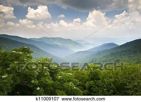 Blue Ridge Parkway Scenic Mountains Overlook Summer