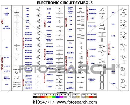 Clip Art - elektronischer stromkreis, symbole k10547717 - Suche ...