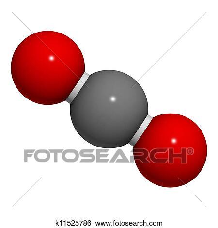 Chemie Co2