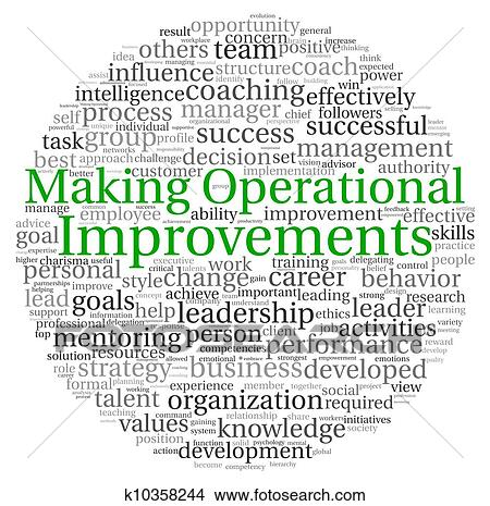 drawings of making operational improvements concept in word tag