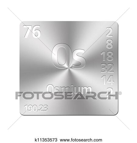 Drawing of osmium k11353573 search clipart illustration fine isolated metal button with periodic table osmium urtaz Gallery