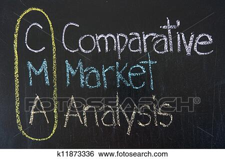 Stock Images Of Cma Acronym Comparative Market Analysis K