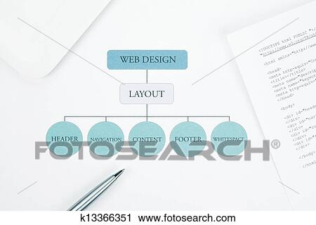 stock photography of conceptual web design component layout flow