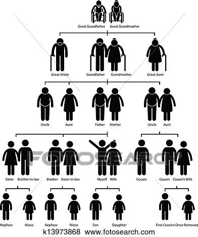 clip art of family tree genealogy diagram k13973868 search clipart