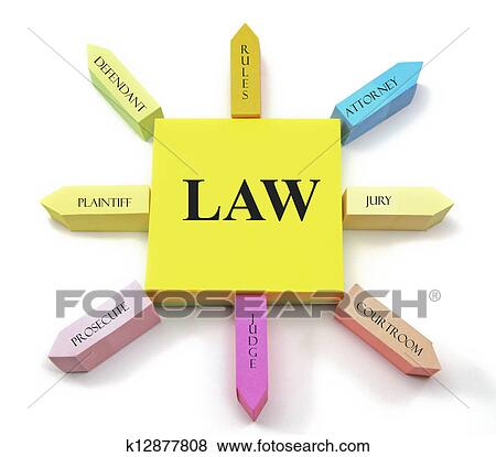 stock illustration of law concept on sticky notes sun shape