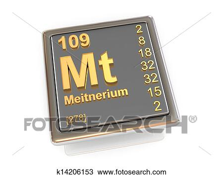 chemical element me
