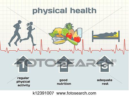 Physical Health diagram Clip Art | k12391007 | Fotosearch