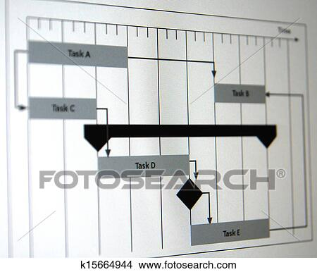 Stock Photo Of A Gantt Chart Is A Type Of Bar Chart That Illustrates