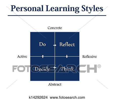 decisive thinker In this blog i will explain how i demonstrated the cipd behavior decisive thinker during my term at culc decisive thinking is the ability to make prompt yet sound decisions in urgent situations based on the information given as well as common sense (cipd,2014.