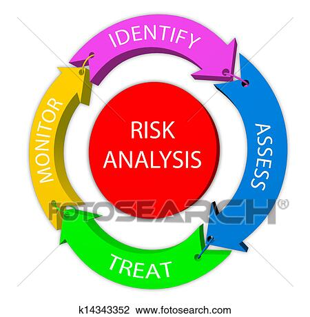 Clip Art Of Risk Analysis K14343352 - Search Clipart, Illustration