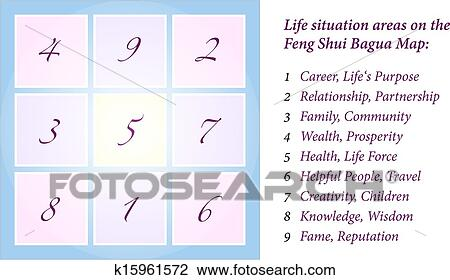 clipart feng shui bagua k15961572 suche clip art illustration wandbilder zeichnungen und. Black Bedroom Furniture Sets. Home Design Ideas
