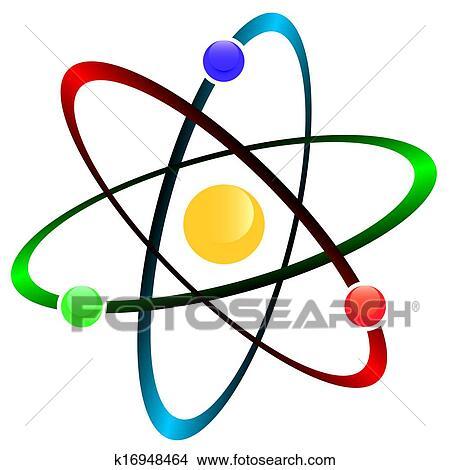 Resultado de imagem para desenho do átomo