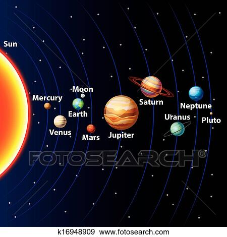 clip art of solar system colorful vector background k16948909 rh fotosearch com solar system clipart images solar system clipart pictures