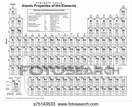 Stock Photo Of Periodic Table Of The Elements Adapted From A Public