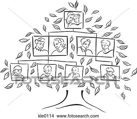 Dibujos Un árbol Genealógico Kle0114 Buscar Clip Art