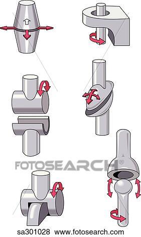 Stock Illustration - abbildung, von, verschieden, arten, und ...