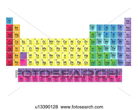 Pictures Of Modern Periodic Table Of The 118 Elements U13390128