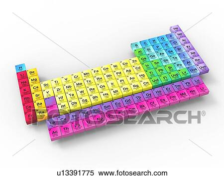 Stock Image Of Modern Periodic Table Of The 118 Elements U13391775