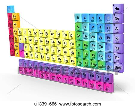 Stock Images Of Modern Periodic Table Of The 118 Elements U13391666
