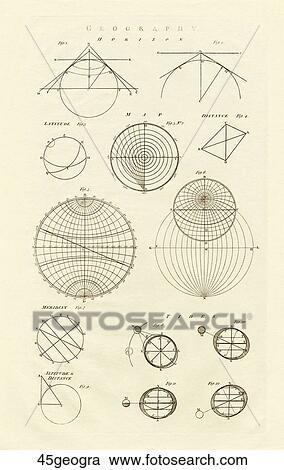 骨董品 科学 イラスト Copper Engraving の 地理 図 そして