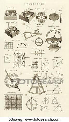 骨董品 科学 イラスト Copper Engraving の ナビゲーションで