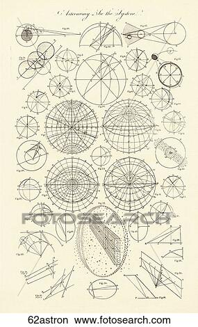 drawings of various antique diagrams (copper engraving) of astronomy Art Deco Airship drawing various antique diagrams (copper engraving) of astronomy and projections , 1790